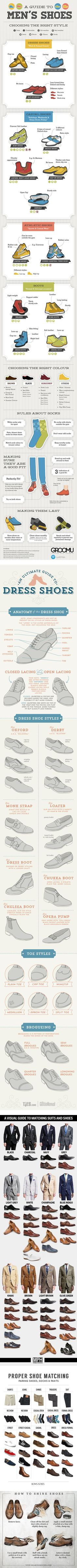 5 Shoe Charts Every Guy Needs In Their Life