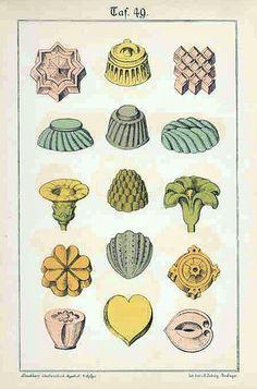 Baking Moulds (German), 1891