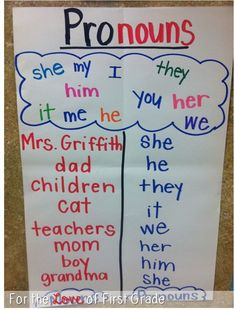 Anchor Charts - Parts of Speech iHeartLiteracy: Anchor Charts - Parts of Speech Grammar Anchor Charts, Writing Anchor Charts, Grammar And Punctuation, Teaching Grammar, Teaching Language Arts, Teaching Writing, Teaching Tips, Teaching English, Teaching Outfits