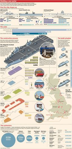 Two new Queen Elizabeth-class aircraft carriers are currently being constructed for the Royal Navy. When complete they will be Britain's biggest-ever warships and the FT's graphic examines the scale of the project and the complex system whereby components are constructed all over the UK before being brought to Rosyth in Scotland for final assembly. Graphic by Ian Bott