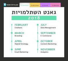עיצוב גרפי עבור ארגון הדיגיטל הישראלי on Behance  pandesign studio | moran bazaz