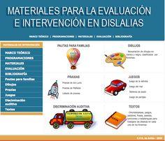 Logopedia Escolar de Asturias - Materiales editados por los CPR de Asturias y por la Consejería de Educación