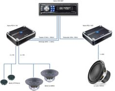 Car Sound System Setup Diagram In Wall Speakersin Wall