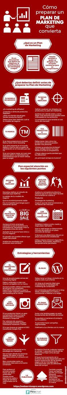 Cómo preparar un Plan de Marketing que funcione #infografia