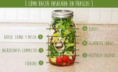 en este post te enseño como hacer una ensalada en frasco de conservas, es muy práctico para que la lelves a dónde quieras, además que le das un toque vintage a tu lunch.