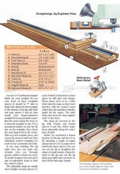 Straight Edge Jig - Router Tips, Jigs and Fixtures - Woodwork, Woodworking, Woodworking Plans, Woodworking Projects Best Woodworking Tools, Woodworking Projects For Kids, Router Woodworking, Woodworking Workshop, Router Projects, Buy Wood, Router Table, Garage, Furniture Making
