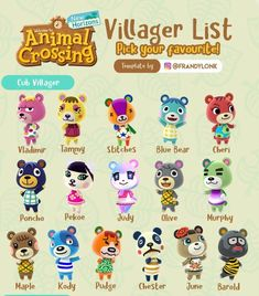 The Ultimate Animal Crossing Villager Tier List (Community ...