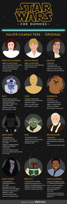 Everything Star Wars novices need to know about Star Wars: The Force Awakens
