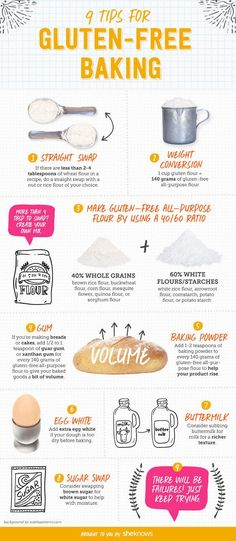 This chart that tells you how to substitute gluten-free baking ingredients for regular ones in different kinds of recipes.   14 Helpful Diagrams For Anyone Who's Gluten-Free