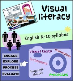 Infographic: Visual literacy, English K-10 syllabus, engage, explore, process and evaluate visual texts, conventions, techniques, language choices and processes.