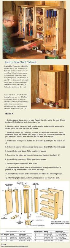 Pantry Door Tool Cabinet