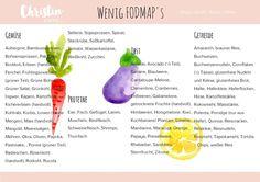 Mit der FODMAP-Diät gegen Reizdarm