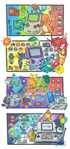 Gen Pokemon - Anime New Photos Pokemon Comics, Pokemon Memes, Pokemon Fan Art, Pokemon Go, Photo Pokémon, Cute Pokemon Wallpaper, Pokemon Pictures, Catch Em All, Digimon
