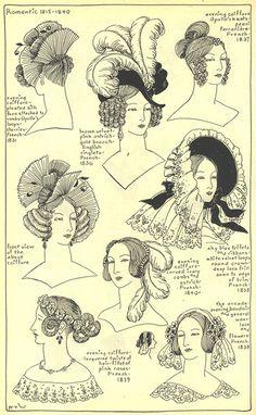 Gli Arcani Supremi (Vox clamantis in deserto - Gothian): Pettinature, acconciature e cappelli nel periodo d...