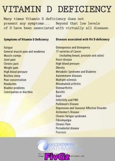 Deficiency can have no symptoms and severe consequences, as low Vitamin D levels are associated with health issues and disease. Vitamin D Vorteile, Vitamin D Benefits, Health Benefits, Health Facts, Health And Nutrition, Health Tips, Mineral Nutrition, Nutrition Education, Art Education