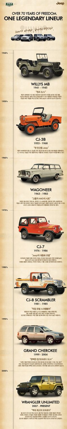 Collection of great Jeep photos & accessories