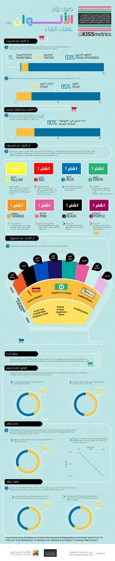 #انفوجرافيك كيف تؤثر الالوان على عمليات الشراء