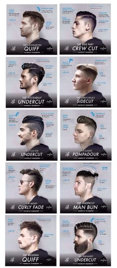 Swell Hair Of Men Men39S Hair Styles To Fit Different Face Shape Short Hairstyles Gunalazisus