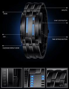 [Premium] The Unique Time-Machine WristWatch – EDMFreak
