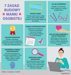 #infografika #branding #personalbranding #markaosobista #marka #brand #infographic Seo Marketing, Content Marketing, Live Picture, Positive Mind, Buisness, How To Stay Motivated, New Job, Personal Branding, Good Advice