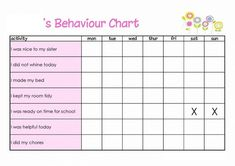 Looking for a Free Printable Behavior Charts For Kindergarten. We have Free Printable Behavior Charts For Kindergarten and the other about Printable Chart it free. Behavior Chart Preschool, Weekly Behavior Charts, Good Behavior Chart, Reward Chart Template, Free Printable Behavior Chart, Reward Chart Kids, Behavior Rewards, Kids Rewards, Behaviour Chart