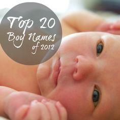 Top 20 Boy Names of 2012