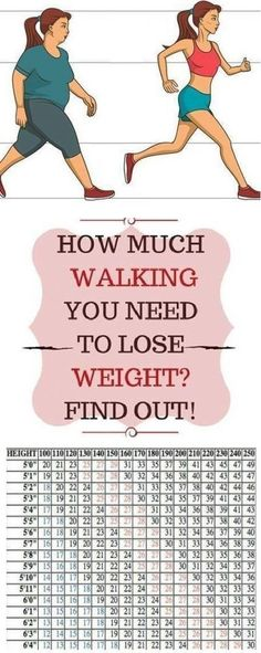 There are two categories that dictate how many calories you can lose by walking. Those two are the pace you are walking, and your body weight.