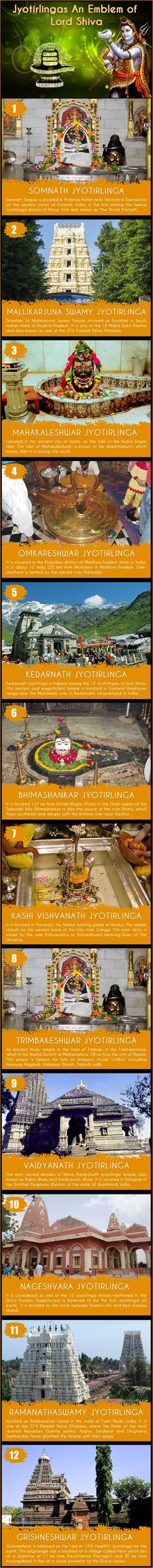 Jyotirlinga is considered as an emblem of Lord Shiva. Check-out the list of most sacred 12 Jyotirlingas of lord Shiva.