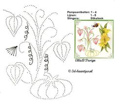The Latest Trend in Embroidery – Embroidery on Paper - Embroidery Patterns Embroidery Cards, Embroidery Patterns, Hand Embroidery, Needlepoint Stitches, Needlework, Card Patterns, Stitch Patterns, Sewing Cards, Thread Art