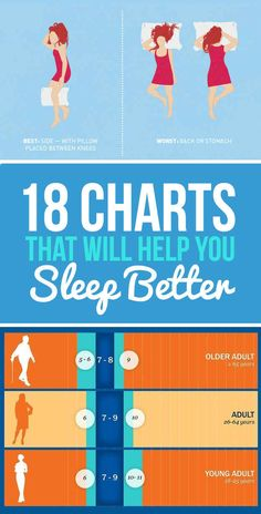 The Snoozle slide sheet is a great option for better sleep if you're in pain. 18 Charts That Will Help You Sleep Better Good Night Yoga, Night Time Yoga, Insomnia Remedies, Sleep Remedies, Snoring Remedies, Sleep Better, Good Night Sleep, Relax, How To Start Meditating