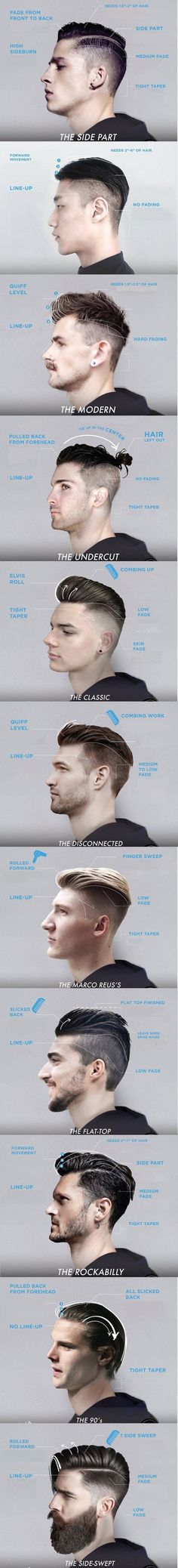 Here's a list of popular styles that we are seeing a lot on men all over social…