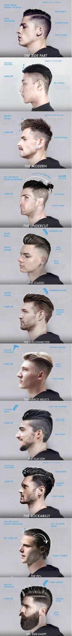 73 Mejores Im U00e1genes De Diagram Haircut En 2019