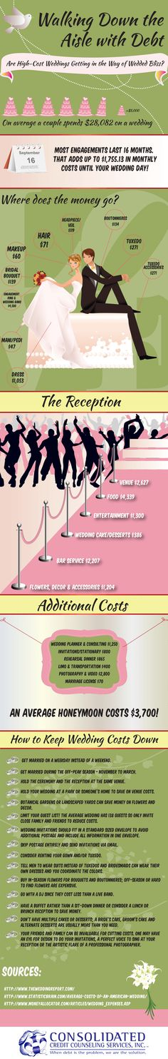 Consolidated Credit offers a helpful Wedding Infographic that details the real cost of a wedding with ways you can cut costs to avoid problems with debt.