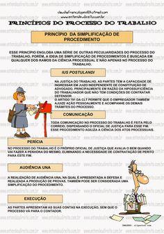 PrincíPios Do Processo Do Trabalho