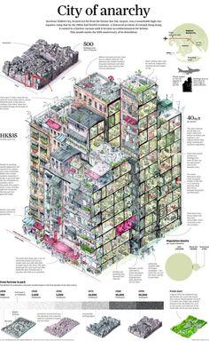 13, Rue de Kowloon | Ciudad de la anarquía | multipliciudades