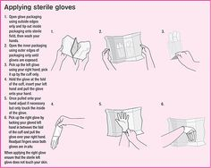 Applying steril gloves as part of the Aseptic Technique | Flickr - Photo Sharing!