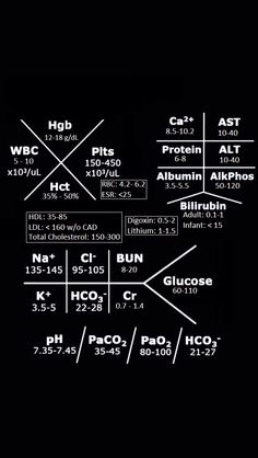 So I edited a previous version I found of this chart on Pinterest and added Kaplan lab values and Google lab values for the ones I couldn't find in Kaplan. Set it as your iPhone lock screen and VOILA! :D