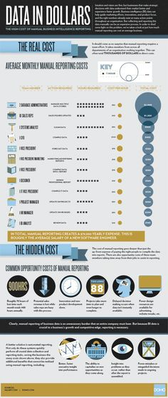Infographic: Human Cost of Data Analysis | Marketing Technology Blog