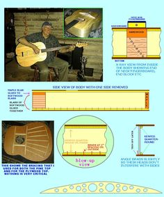 OVERSIZED ACOUSTIC BASS GUITAR CONSTRUCTION, SIMPLIFIED BY KERFING THE SIDES