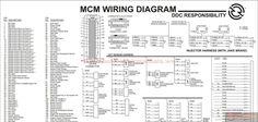 detroit diesel ddec vi series 60 mcm egr engine harness schematic to series  ecm wiring diagram
