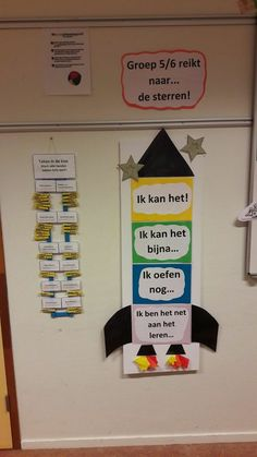 leren zichtbaar maken1 Speech Language Therapy, Speech And Language, Teach Like A Champion, Visible Learning, I Love School, Leader In Me, Teacher Inspiration, School Items, 7 Habits