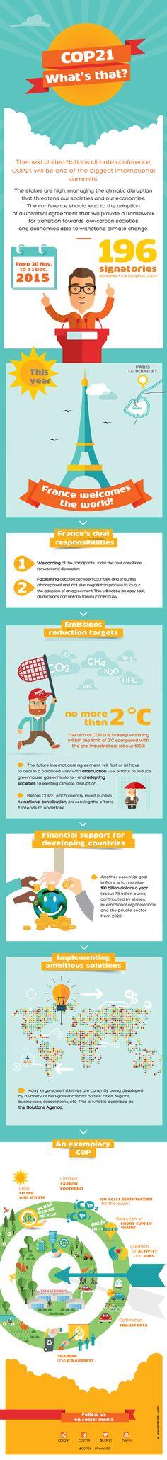 COP21 CMP11 Climat climate conference paris 2015 infographie