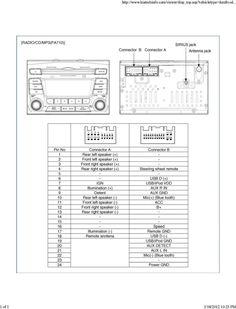 Radios, Wire Installation, Free Radio, Speaker Wire, Stereo Amplifier, Head Unit, B 13, Hyundai Sonata, Circuit Diagram