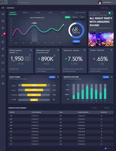 new_big.png by Caice Ali - new_big.png by Caice Ali - Excel Dashboard Templates, Digital Dashboard, Dashboard Interface, Analytics Dashboard, App Ui Design, Dashboard Design, Interface Design, Dashboard Examples, Design Design