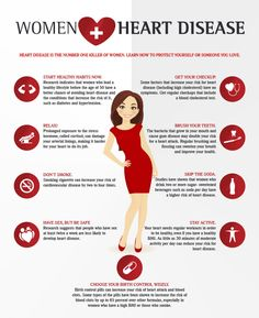 What is the No 1 Killer disease of Women? The answer that comes to the mind of the majority is Breast Cancer. But in reality, it is the Heart disease. Heart disease is coming up as the No. 1 killer disease among women. Best Weight Loss, Weight Loss Tips, Women Facts, Heart Attack Symptoms, Health Tips For Women, Women Health, Cardiovascular Disease, Heart Health, Healthy Habits