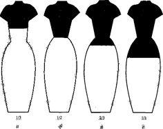 Основные закономерности композиции костюма | ATLANTIC