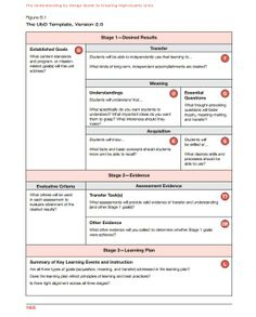 Universal Design For Learning Provide Options For Language - Universal design lesson plan template