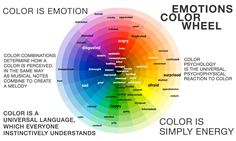 Psychology infographic and charts Colour psychology – Emotions colour wheel Infographic Description Colour psychology – Emotions colour wheel -