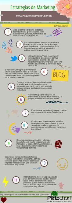 Estrategias de Marketing para pequeños presupuestos. #Infografía en español.