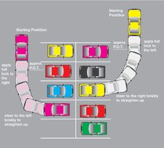 The Learners Guide will help throughout all stages of learning to drive including: Getting started, help on all topics you will cover on driving lessons. Driving Basics, Driving Test Tips, Driving School, Learning To Drive Tips, Driving Theory, Driving Instructions, Parallel Parking, Drivers Ed, Car Care Tips